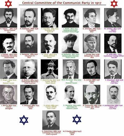 jews-created-communism-and-mass-murdered-66-million-chrisitans